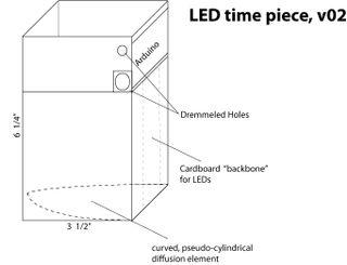LED_timepiece