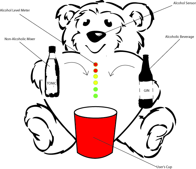 Witty-named-alcoholbear