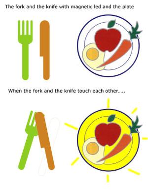 Cutlery_mockup